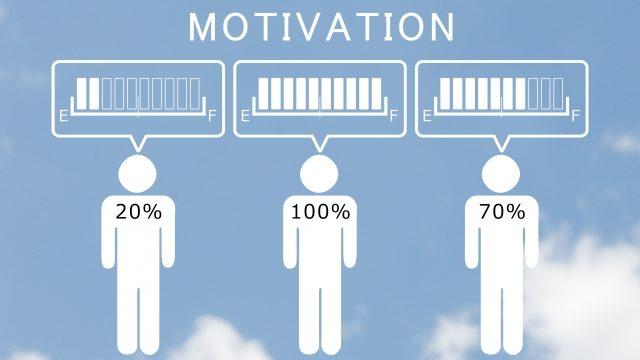 モチベーションのグラフ